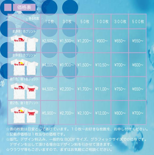 Tシャツ作成価格表